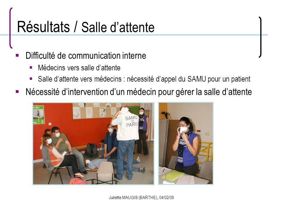 Juliette MAUGIS (BARTHE), 04/02/09 Résultats / Salle dattente Difficulté de communication interne Médecins vers salle dattente Salle dattente vers méd