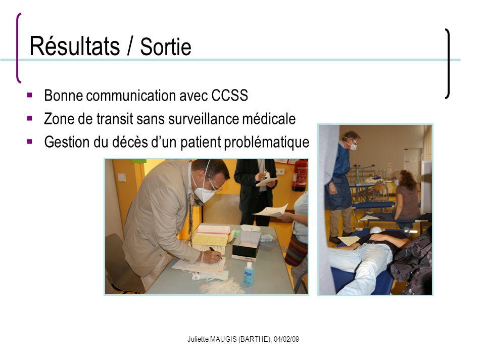 Juliette MAUGIS (BARTHE), 04/02/09 Résultats / Sortie Bonne communication avec CCSS Zone de transit sans surveillance médicale Gestion du décès dun pa