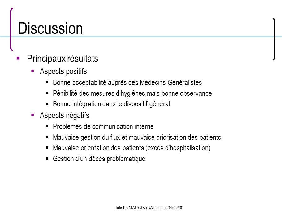 Juliette MAUGIS (BARTHE), 04/02/09 Discussion Principaux résultats Aspects positifs Bonne acceptabilité auprès des Médecins Généralistes Pénibilité de