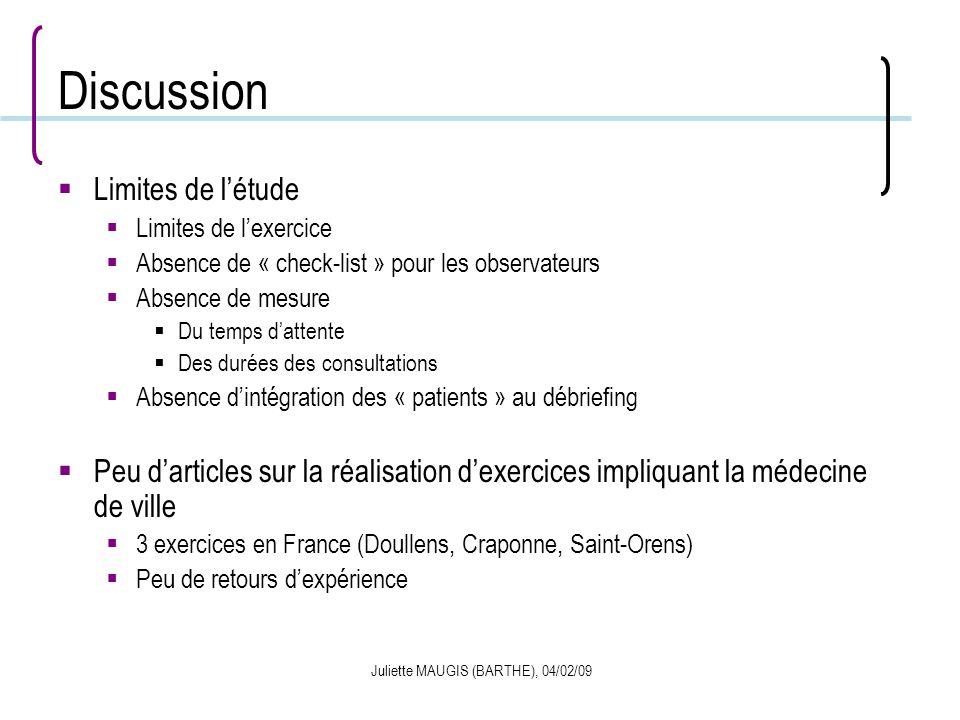 Juliette MAUGIS (BARTHE), 04/02/09 Discussion Limites de létude Limites de lexercice Absence de « check-list » pour les observateurs Absence de mesure