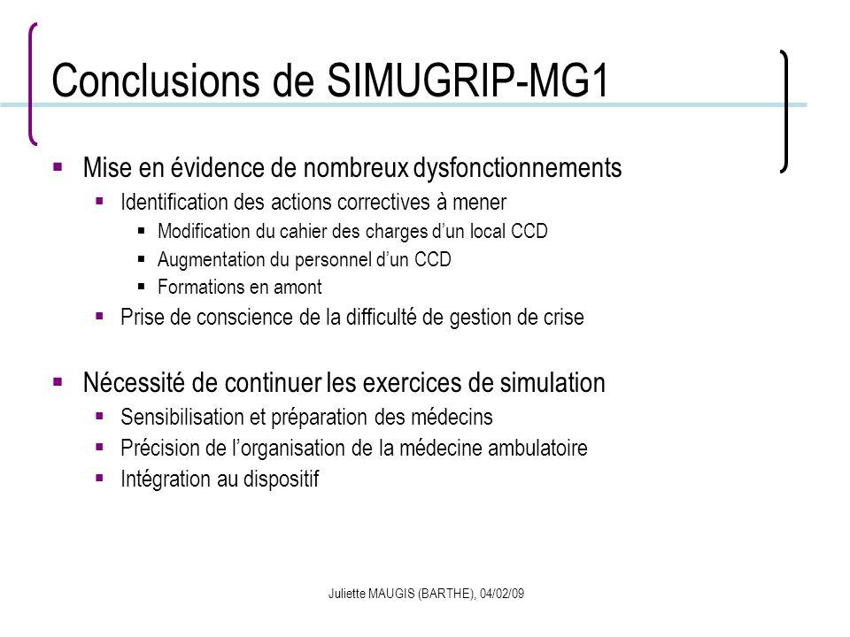 Juliette MAUGIS (BARTHE), 04/02/09 Conclusions de SIMUGRIP-MG1 Mise en évidence de nombreux dysfonctionnements Identification des actions correctives