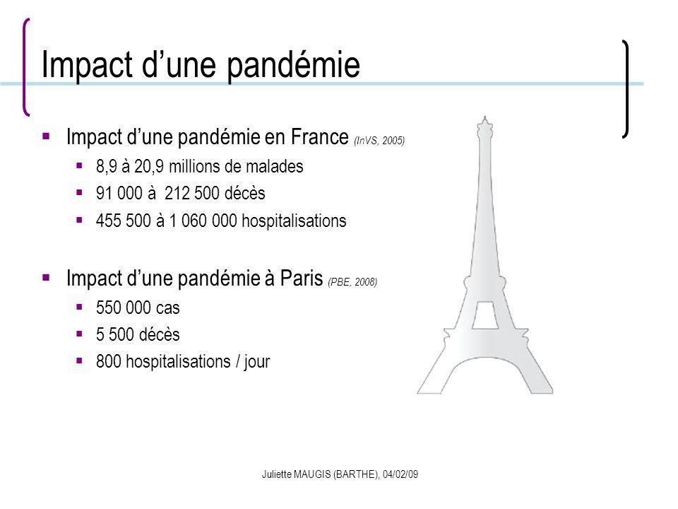 Juliette MAUGIS (BARTHE), 04/02/09 Impact dune pandémie Impact dune pandémie en France (InVS, 2005) 8,9 à 20,9 millions de malades 91 000 à 212 500 dé