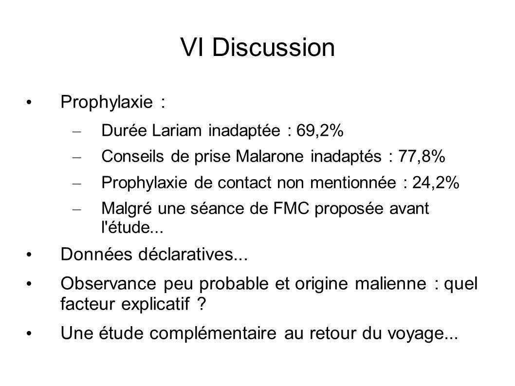 VI Discussion Prophylaxie : – Durée Lariam inadaptée : 69,2% – Conseils de prise Malarone inadaptés : 77,8% – Prophylaxie de contact non mentionnée : 24,2% – Malgré une séance de FMC proposée avant l étude...