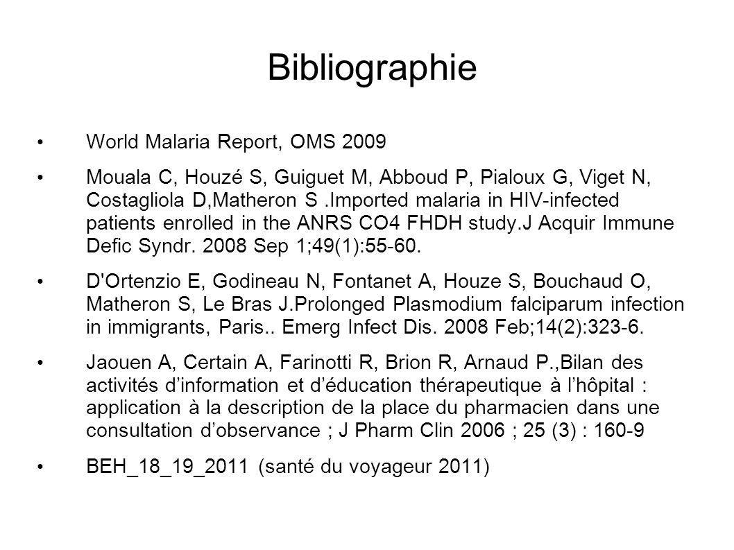Bibliographie World Malaria Report, OMS 2009 Mouala C, Houzé S, Guiguet M, Abboud P, Pialoux G, Viget N, Costagliola D,Matheron S.Imported malaria in