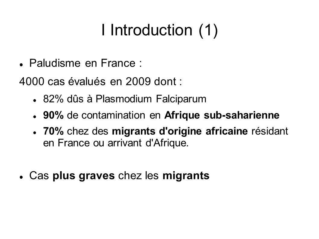 I Introduction (1) Paludisme en France : 4000 cas évalués en 2009 dont : 82% dûs à Plasmodium Falciparum 90% de contamination en Afrique sub-saharienne 70% chez des migrants d origine africaine résidant en France ou arrivant d Afrique.