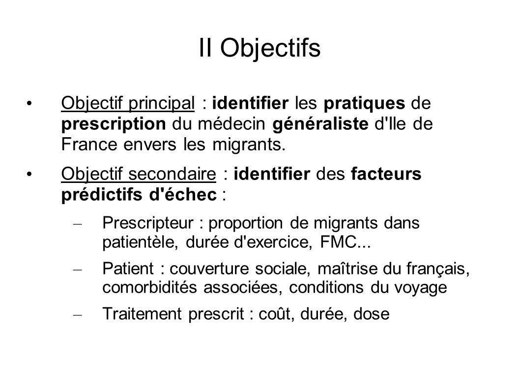 II Objectifs Objectif principal : identifier les pratiques de prescription du médecin généraliste d Ile de France envers les migrants.