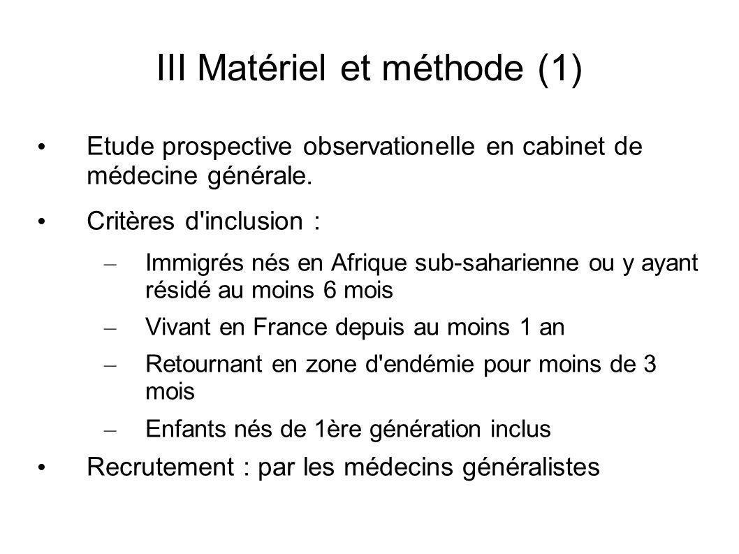 III Matériel et méthode (1) Etude prospective observationelle en cabinet de médecine générale.