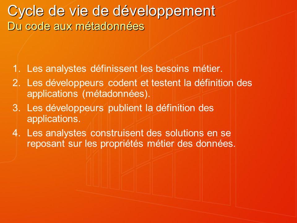 Cycle de vie de développement Du code aux métadonnées 1.Les analystes définissent les besoins métier. 2.Les développeurs codent et testent la définiti