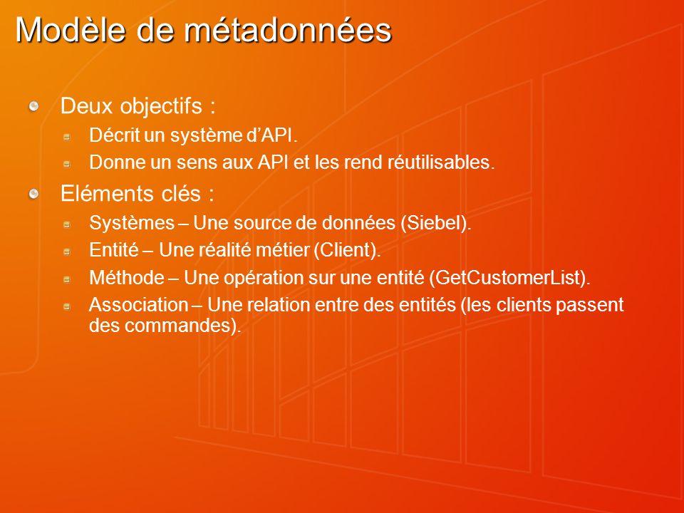 Modèle de métadonnées Deux objectifs : Décrit un système dAPI. Donne un sens aux API et les rend réutilisables. Eléments clés : Systèmes – Une source