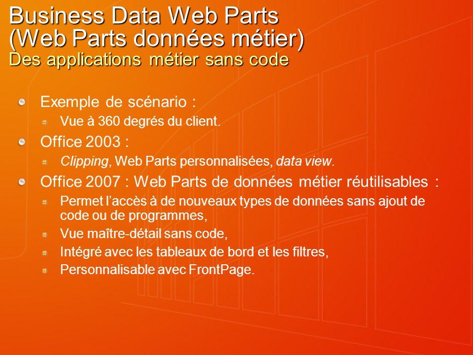 Business Data Web Parts (Web Parts données métier) Des applications métier sans code Exemple de scénario : Vue à 360 degrés du client. Office 2003 : C