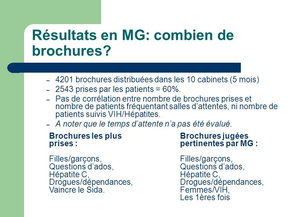 Résultats en MG: combien de brochures.