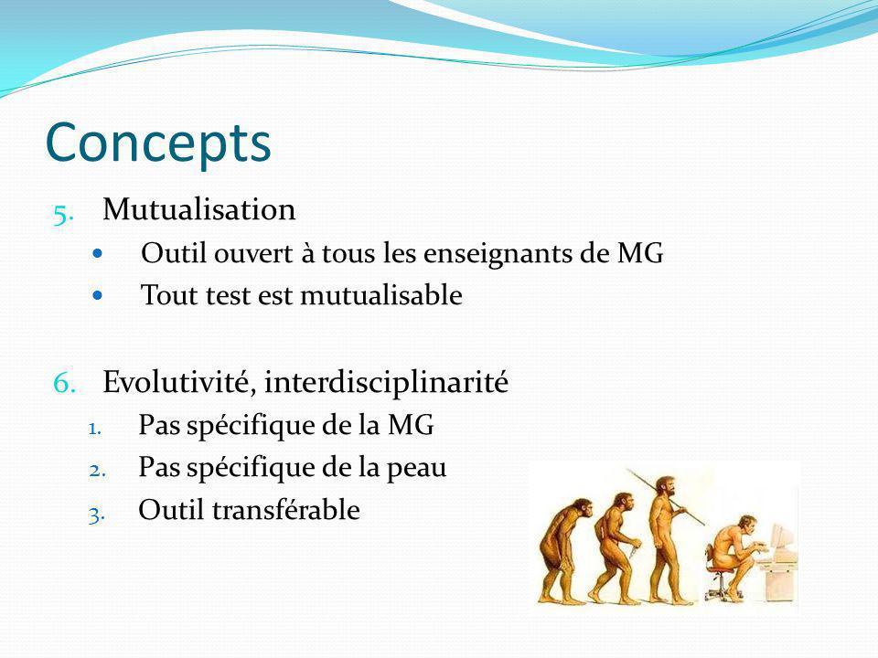 Concepts 5. Mutualisation Outil ouvert à tous les enseignants de MG Tout test est mutualisable 6.