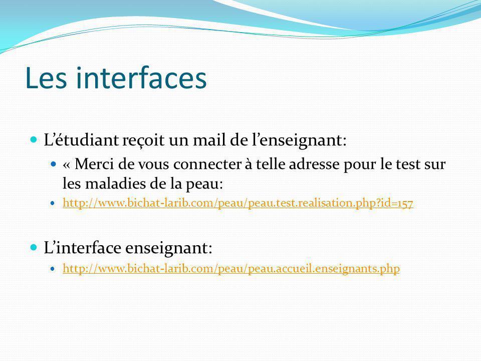 Les interfaces Létudiant reçoit un mail de lenseignant: « Merci de vous connecter à telle adresse pour le test sur les maladies de la peau: http://www.bichat-larib.com/peau/peau.test.realisation.php?id=157 Linterface enseignant: http://www.bichat-larib.com/peau/peau.accueil.enseignants.php