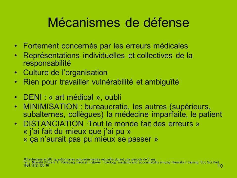 10 Mécanismes de défense Fortement concernés par les erreurs médicales Représentations individuelles et collectives de la responsabilité Culture de lo