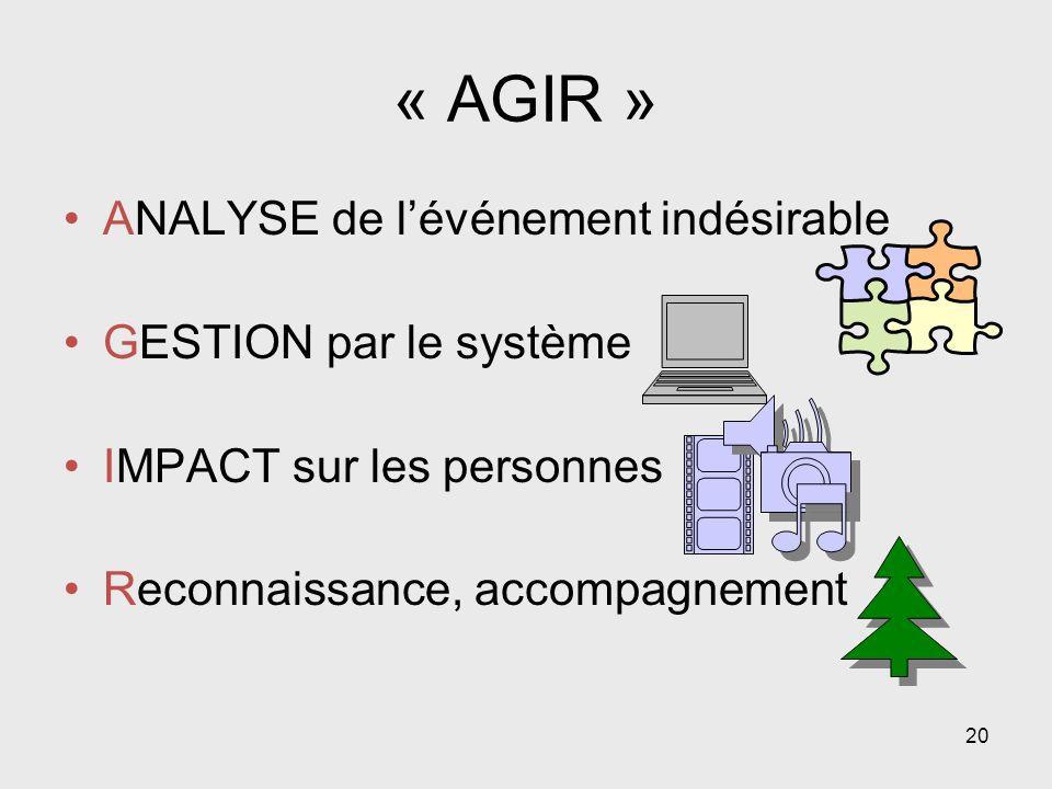 20 « AGIR » ANALYSE de lévénement indésirable GESTION par le système IMPACT sur les personnes Reconnaissance, accompagnement