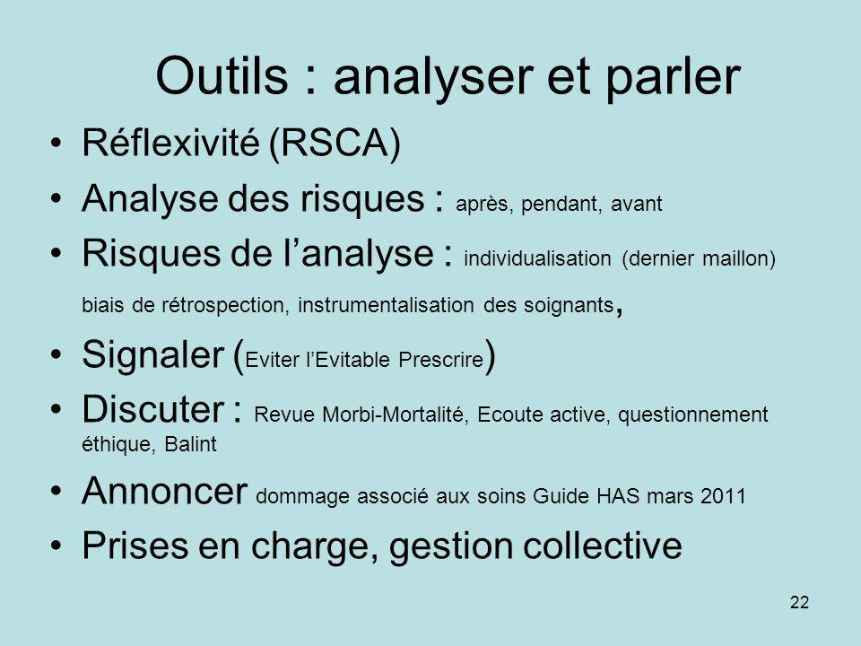 Outils : analyser et parler Réflexivité (RSCA) Analyse des risques : après, pendant, avant Risques de lanalyse : individualisation (dernier maillon) b