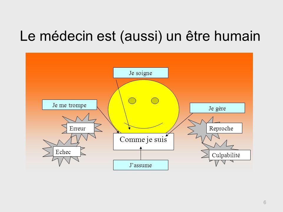 Le médecin est (aussi) un être humain 6 Comme je suis Jassume Je me trompe Je gère Reproche Culpabilité Erreur Echec Je soigne