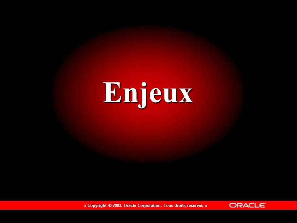 « Copyright 2003, Oracle Corporation. Tous droits réservés » Enjeux