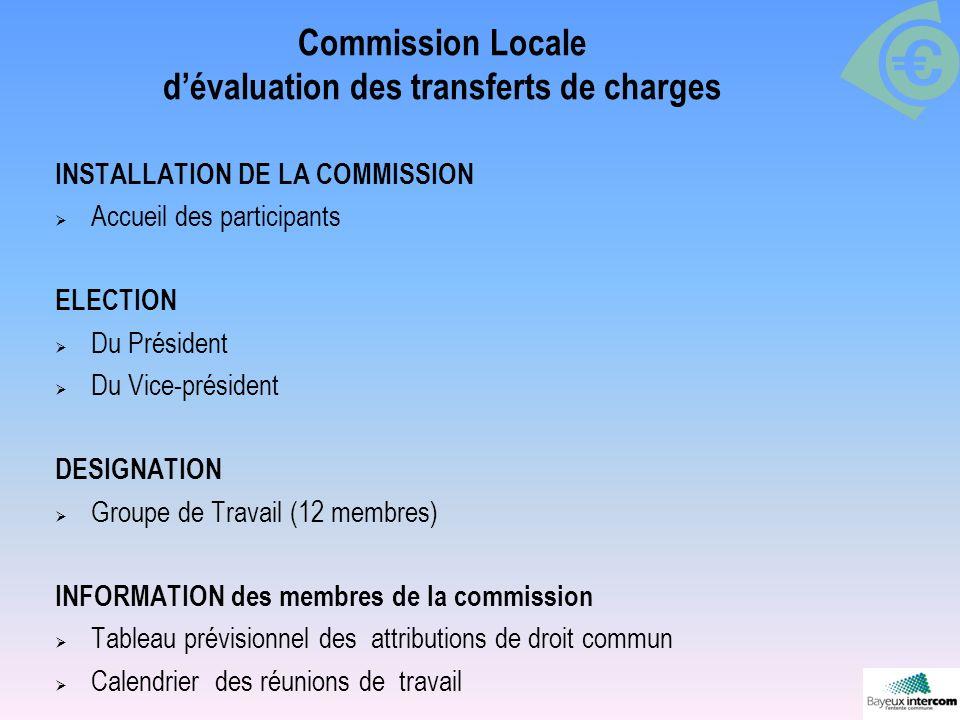 Commission Locale dévaluation des transferts de charges INSTALLATION DE LA COMMISSION Accueil des participants ELECTION Du Président Du Vice-président