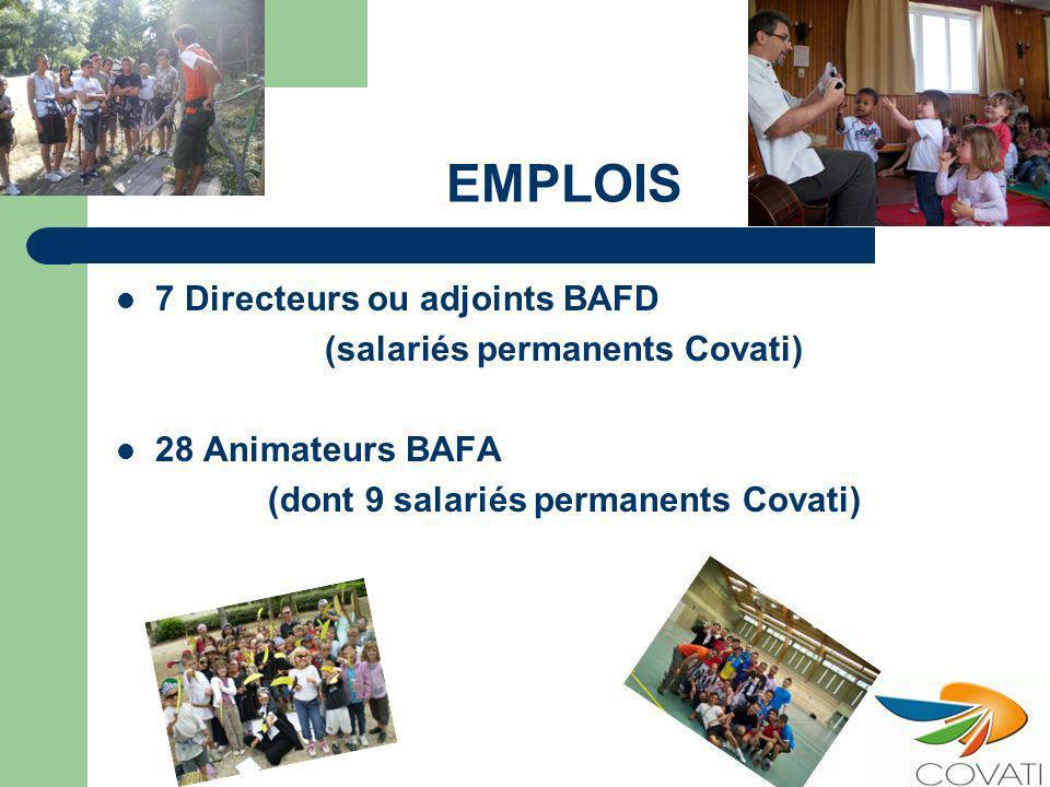 EMPLOIS 7 Directeurs ou adjoints BAFD (salariés permanents Covati) 28 Animateurs BAFA (dont 9 salariés permanents Covati)