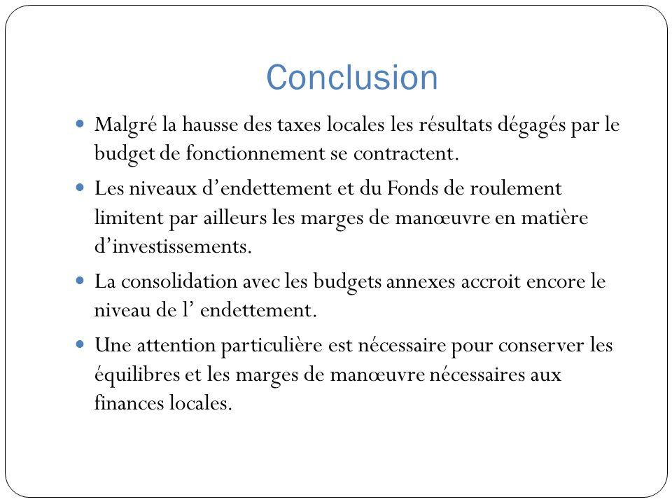 Conclusion Malgré la hausse des taxes locales les résultats dégagés par le budget de fonctionnement se contractent. Les niveaux dendettement et du Fon