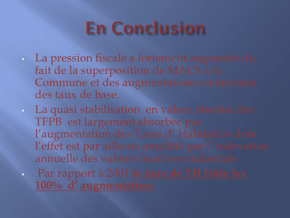 La pression fiscale a fortement augmenté du fait de la superposition de MACS à la Commune et des augmentations récurrentes des taux de base.