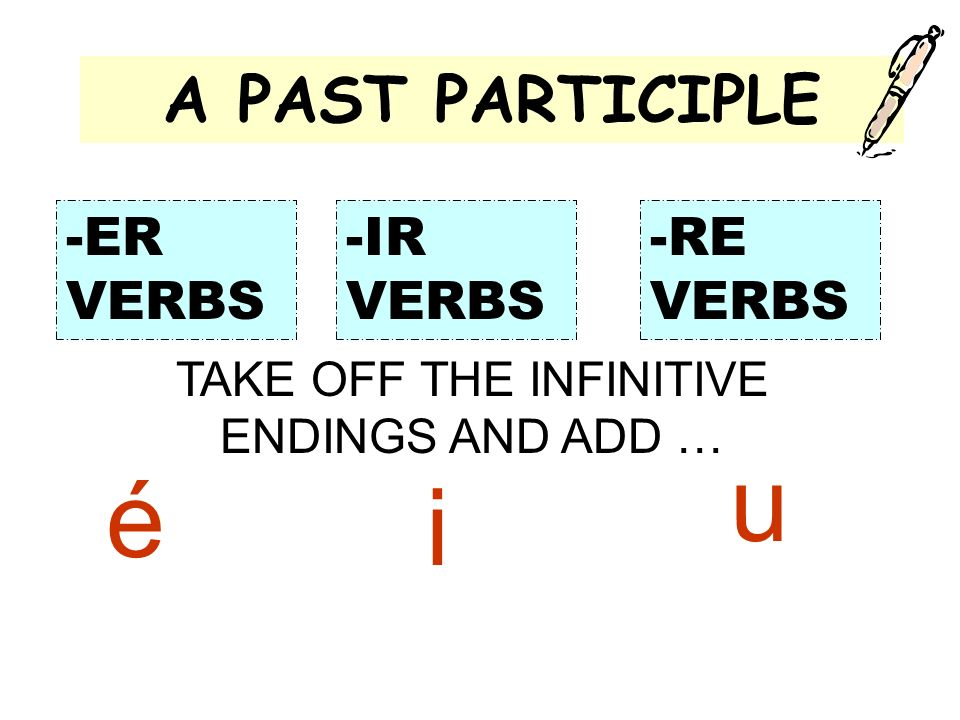 -ER VERBS -IR VERBS -RE VERBS é i u TAKE OFF THE INFINITIVE ENDINGS AND ADD …