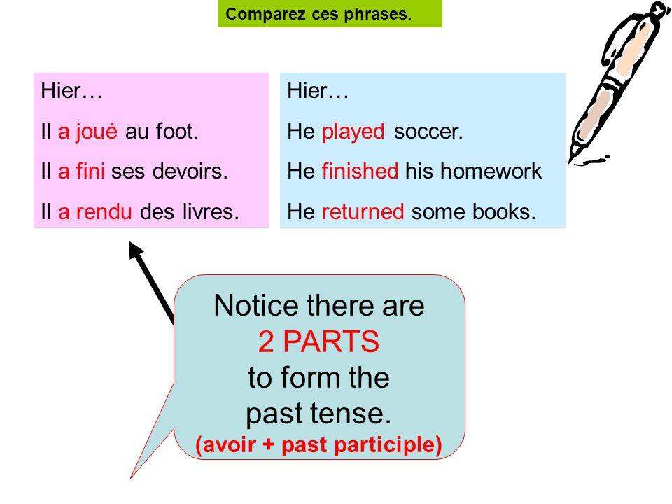 Comparez ces phrases. Hier… Il a joué au foot. Il a fini ses devoirs. Il a rendu des livres. Hier… He played soccer. He finished his homework He retur