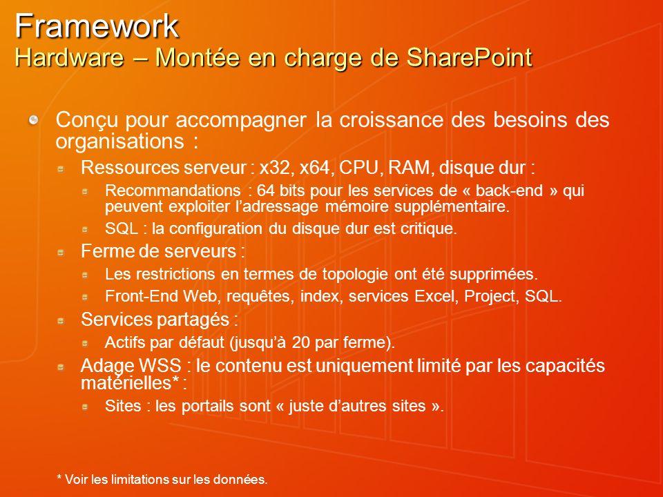 Framework Hardware – Montée en charge de SharePoint Conçu pour accompagner la croissance des besoins des organisations : Ressources serveur : x32, x64