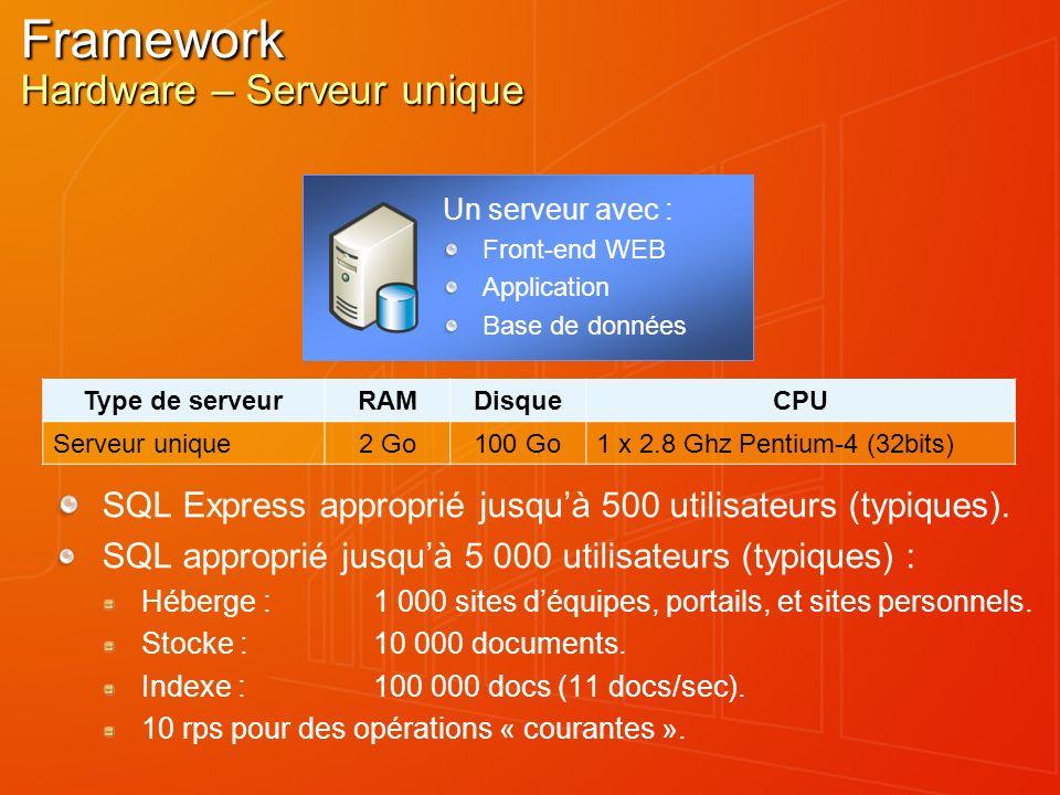 Framework Hardware – Serveur unique SQL Express approprié jusquà 500 utilisateurs (typiques). SQL approprié jusquà 5 000 utilisateurs (typiques) : Héb
