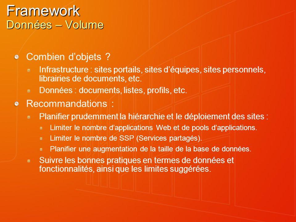 Framework Données – Volume Combien dobjets ? Infrastructure : sites portails, sites déquipes, sites personnels, librairies de documents, etc. Données
