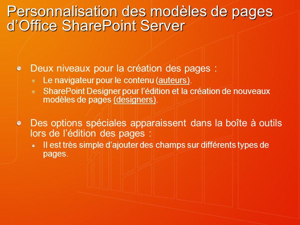 Personnalisation des modèles de pages dOffice SharePoint Server Deux niveaux pour la création des pages : Le navigateur pour le contenu (auteurs). Sha