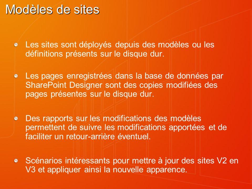 Modèles de sites Les sites sont déployés depuis des modèles ou les définitions présents sur le disque dur. Les pages enregistrées dans la base de donn