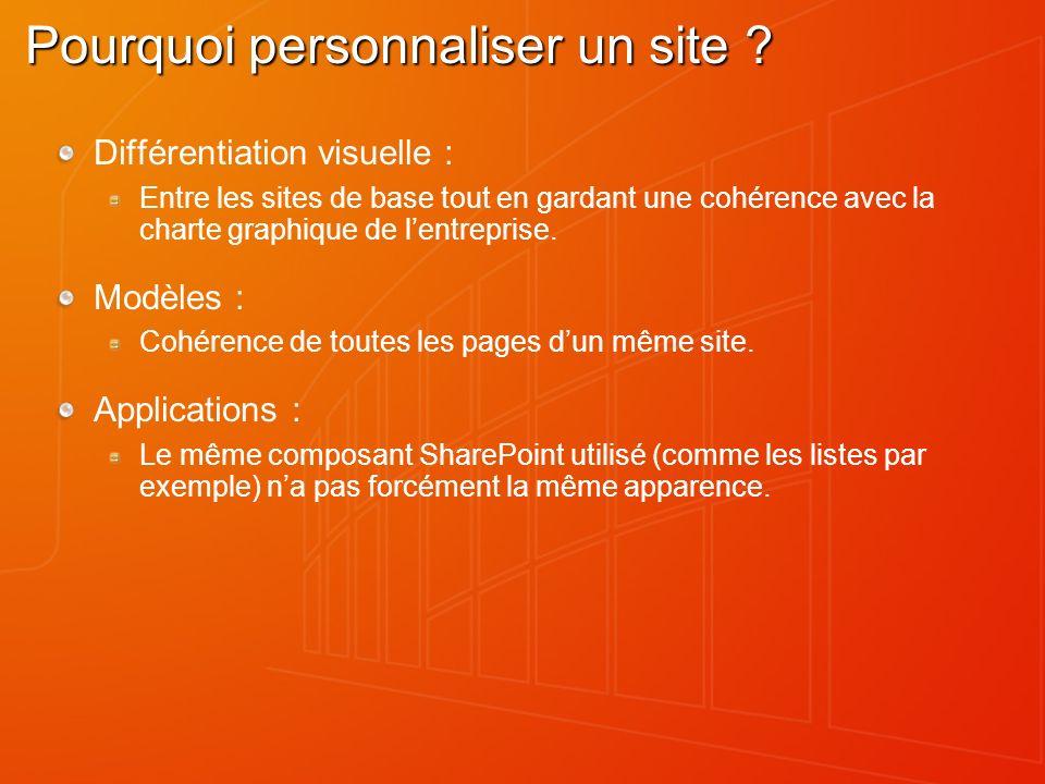 Modèles de sites Les sites sont déployés depuis des modèles ou les définitions présents sur le disque dur.