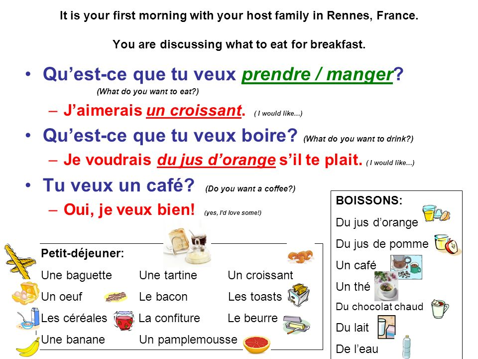 It is your first morning with your host family in Rennes, France.