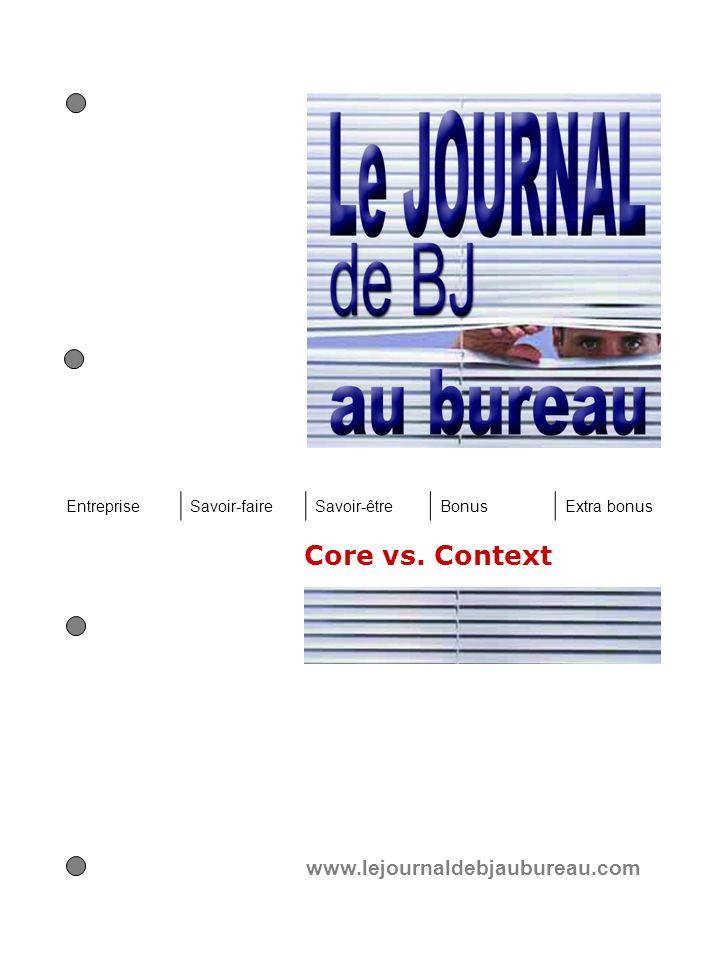Core vs. Context www.lejournaldebjaubureau.com EntrepriseSavoir-faireSavoir-êtreBonusExtra bonus
