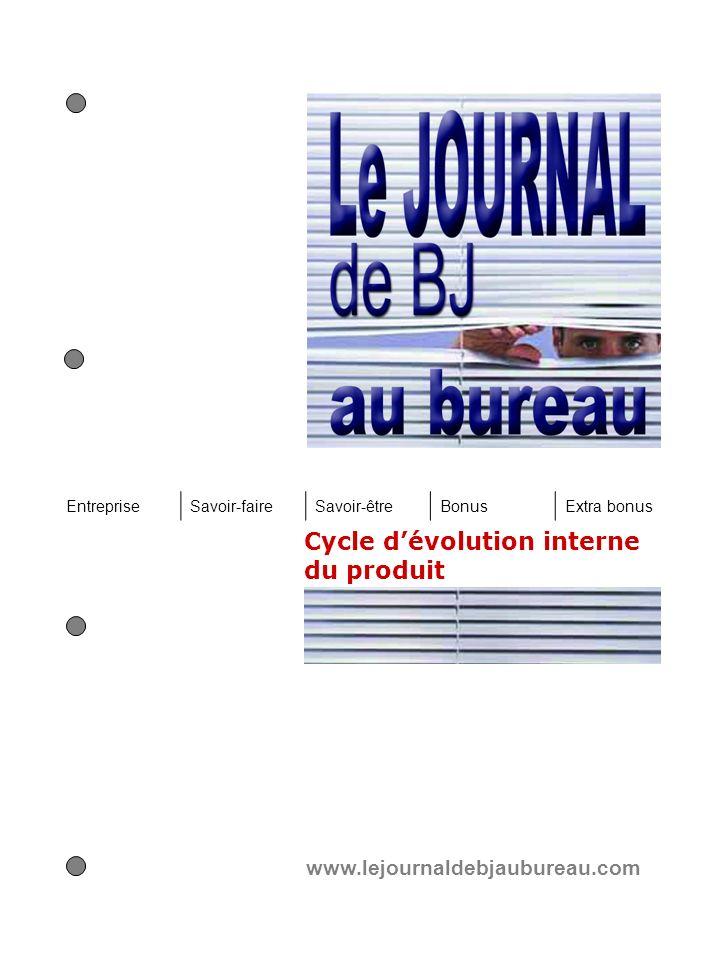 Cycle dévolution interne du produit www.lejournaldebjaubureau.com EntrepriseSavoir-faireSavoir-êtreBonusExtra bonus