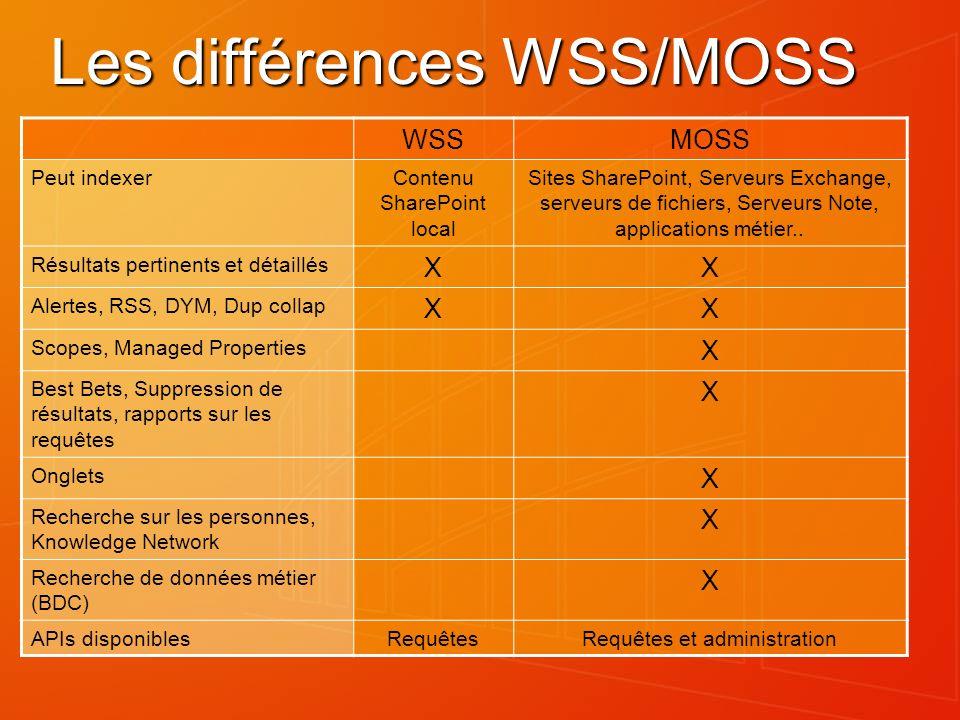 Les différences WSS/MOSS WSSMOSS Peut indexerContenu SharePoint local Sites SharePoint, Serveurs Exchange, serveurs de fichiers, Serveurs Note, applications métier..