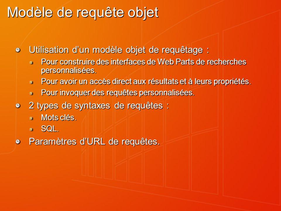 Modèle de requête objet Utilisation dun modèle objet de requêtage : Pour construire des interfaces de Web Parts de recherches personnalisées.