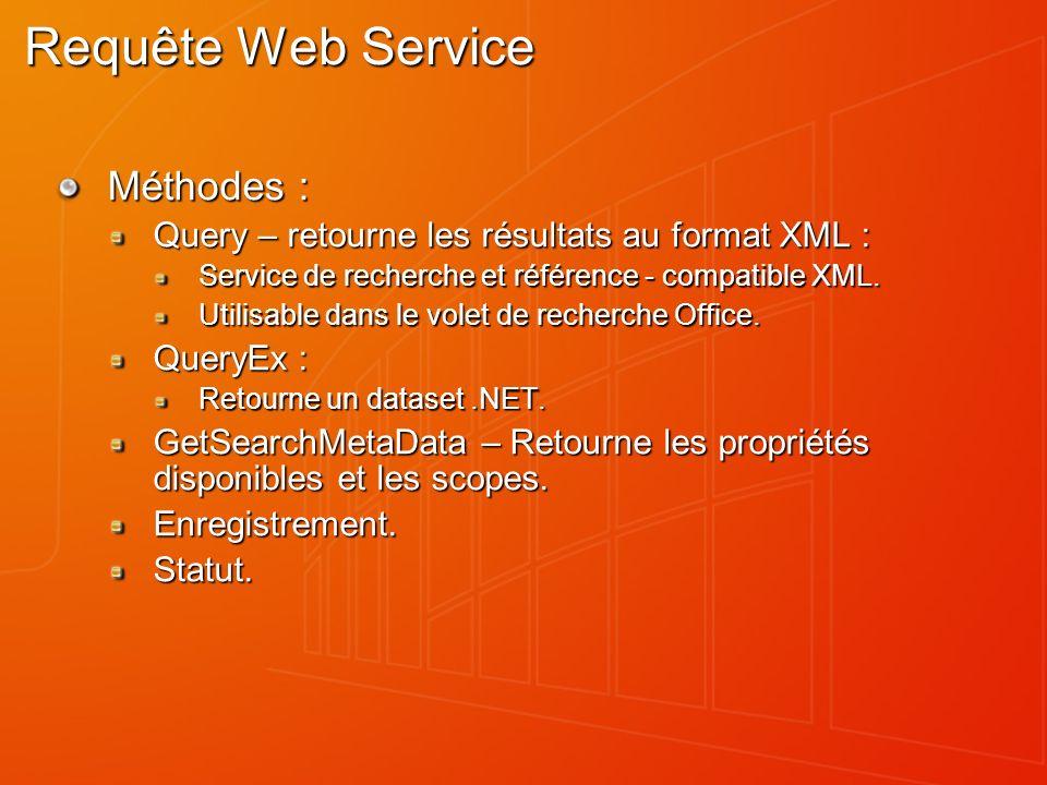 Requête Web Service Méthodes : Query – retourne les résultats au format XML : Service de recherche et référence - compatible XML.