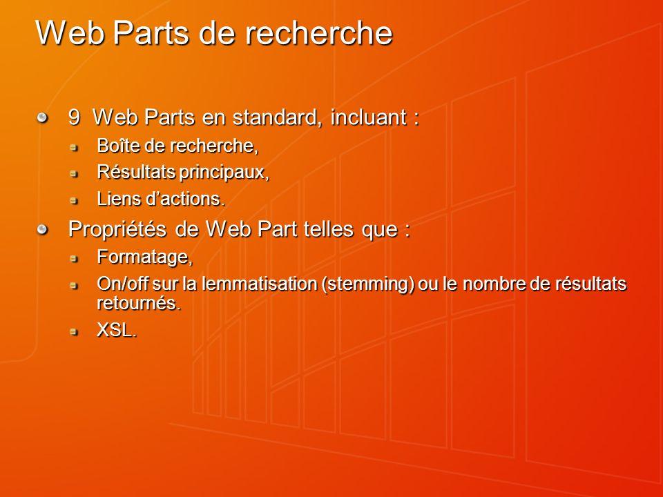 Web Parts de recherche 9 Web Parts en standard, incluant : Boîte de recherche, Résultats principaux, Liens dactions.