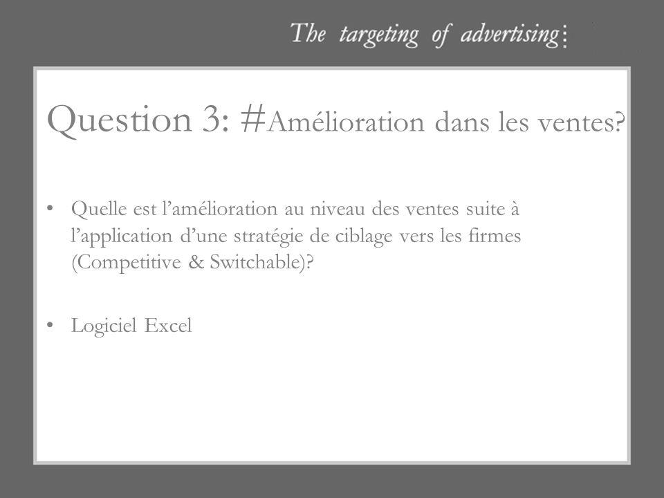 Question 3: # Amélioration dans les ventes? Quelle est lamélioration au niveau des ventes suite à lapplication dune stratégie de ciblage vers les firm