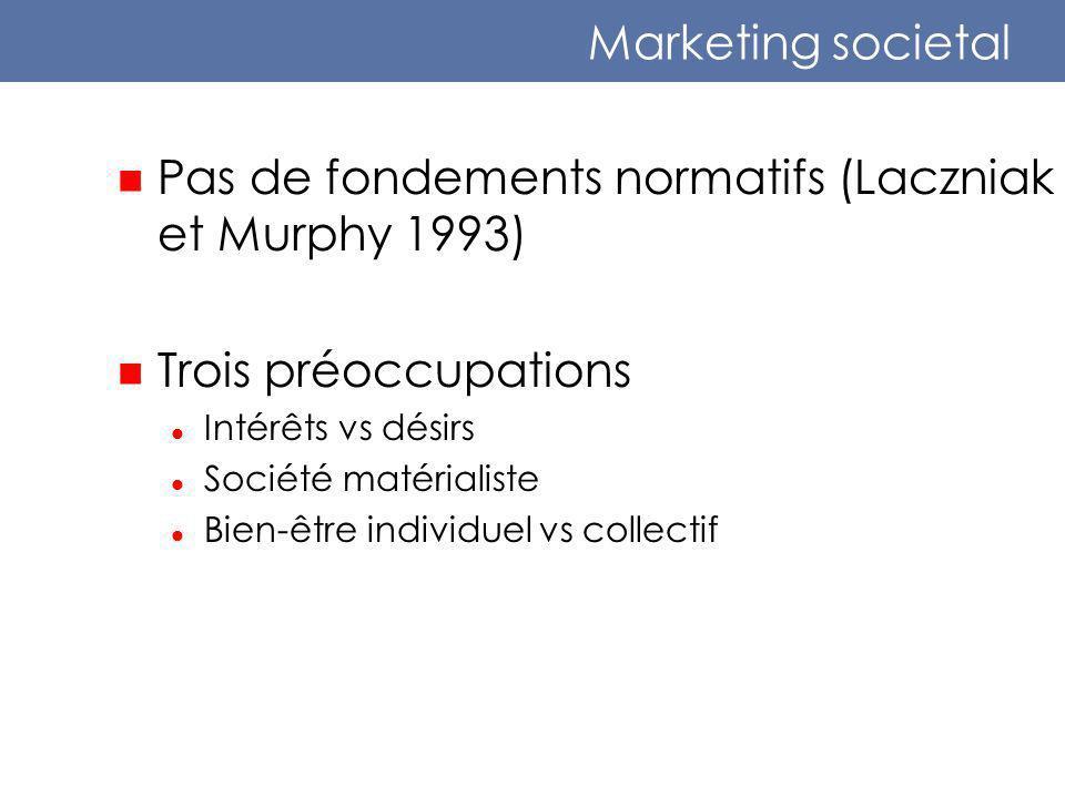 Marketing societal Pas de fondements normatifs (Laczniak et Murphy 1993) Trois préoccupations Intérêts vs désirs Société matérialiste Bien-être individuel vs collectif