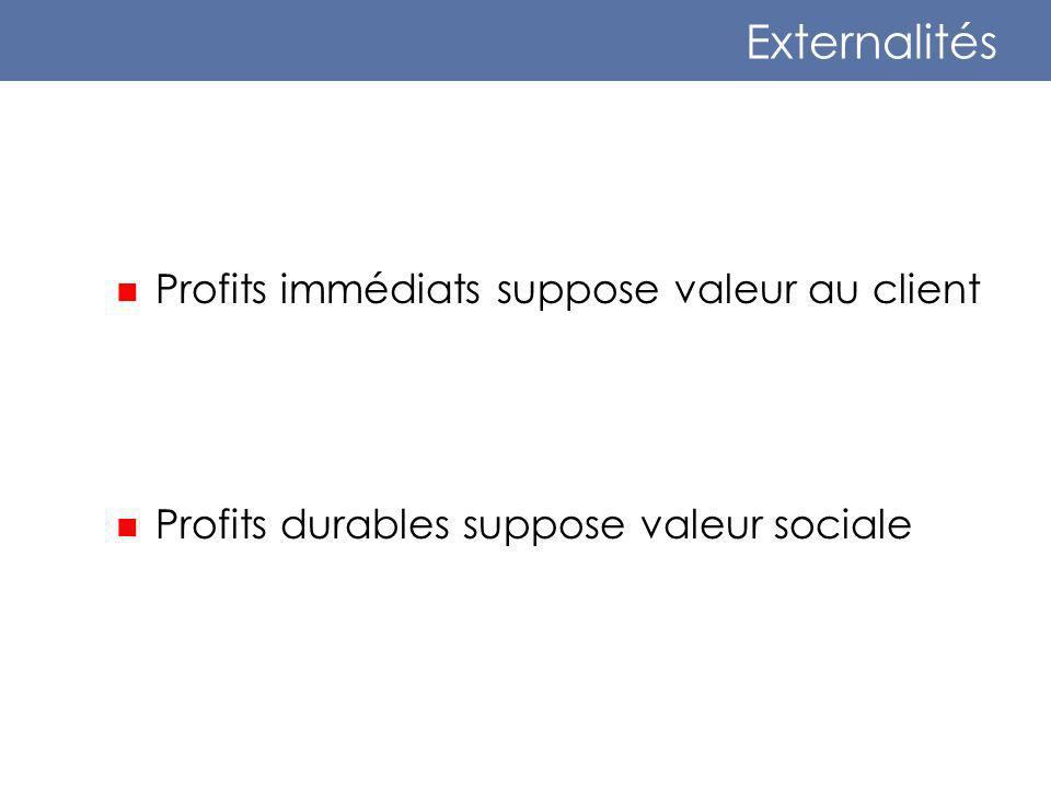 Externalités Profits immédiats suppose valeur au client Profits durables suppose valeur sociale