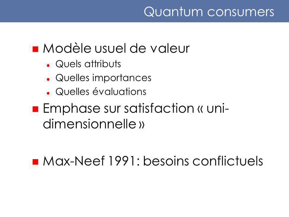 Quantum consumers Modèle usuel de valeur Quels attributs Quelles importances Quelles évaluations Emphase sur satisfaction « uni- dimensionnelle » Max-Neef 1991: besoins conflictuels
