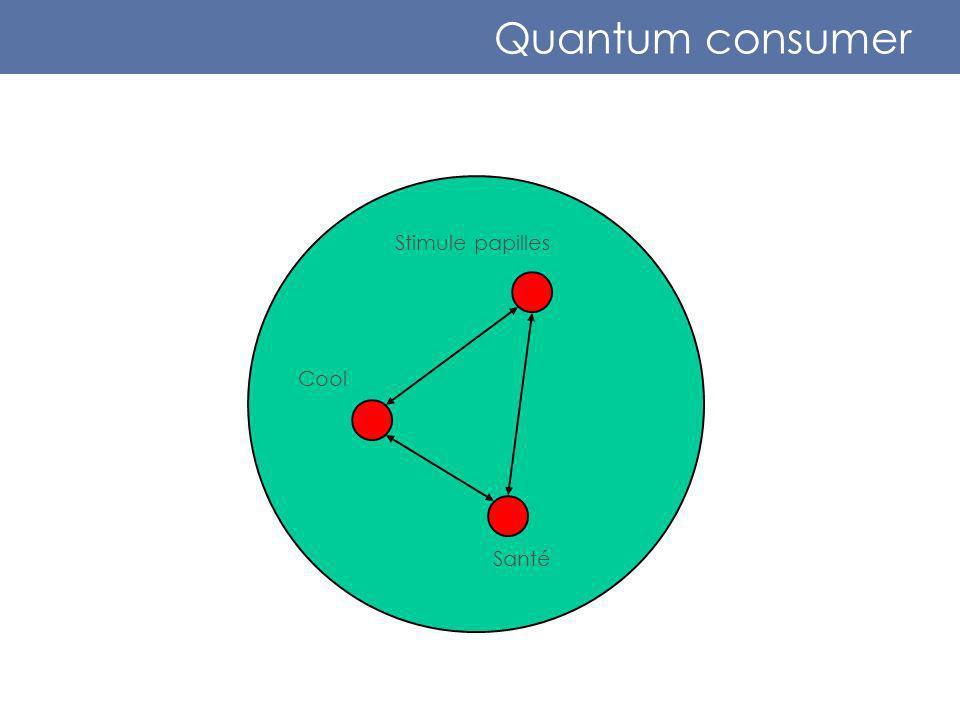 Quantum consumer Stimule papilles Cool Santé