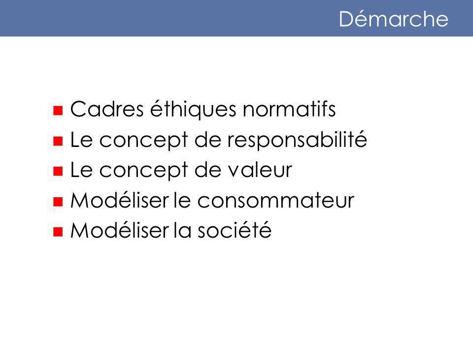 Démarche Cadres éthiques normatifs Le concept de responsabilité Le concept de valeur Modéliser le consommateur Modéliser la société