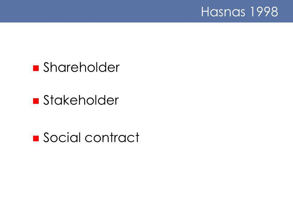 Hasnas 1998 Shareholder Stakeholder Social contract