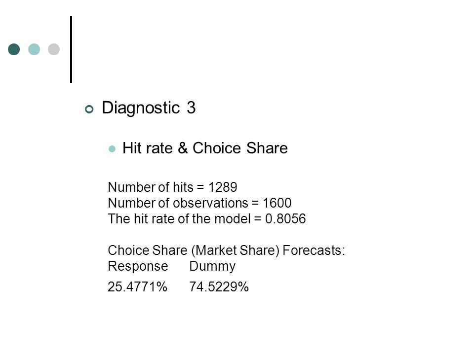 Diagnostic 3 Hit rate & Choice Share Number of hits = 1289 Number of observations = 1600 The hit rate of the model = 0.8056 Choice Share (Market Share
