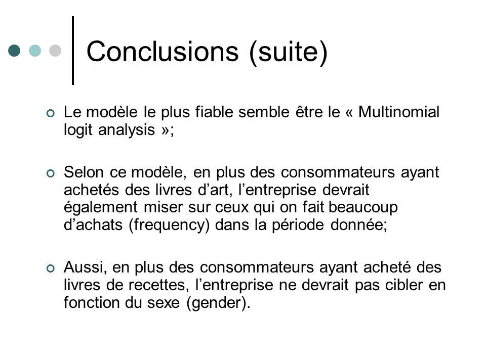 Conclusions (suite) Le modèle le plus fiable semble être le « Multinomial logit analysis »; Selon ce modèle, en plus des consommateurs ayant achetés d